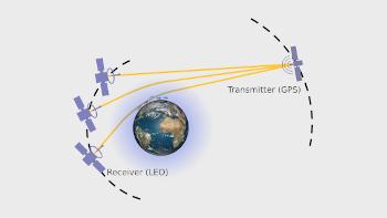 Wegener Center GNSS Radio Occultation